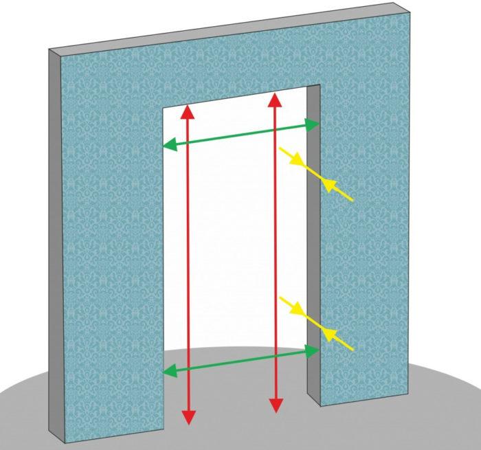 Как определиться с размером двери?