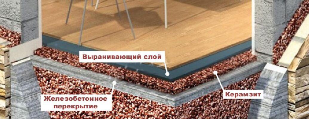 Два варианта стяжки с керамзитом