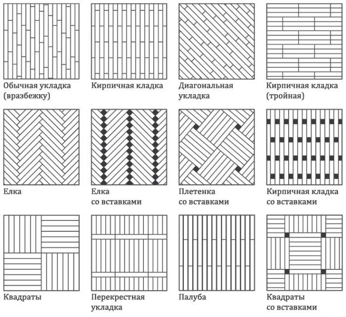 Укладка ламината на различные поверхности: схемы