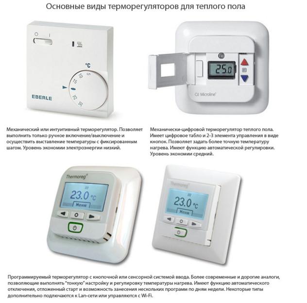 Терморегулятор для теплого пола: разновидности