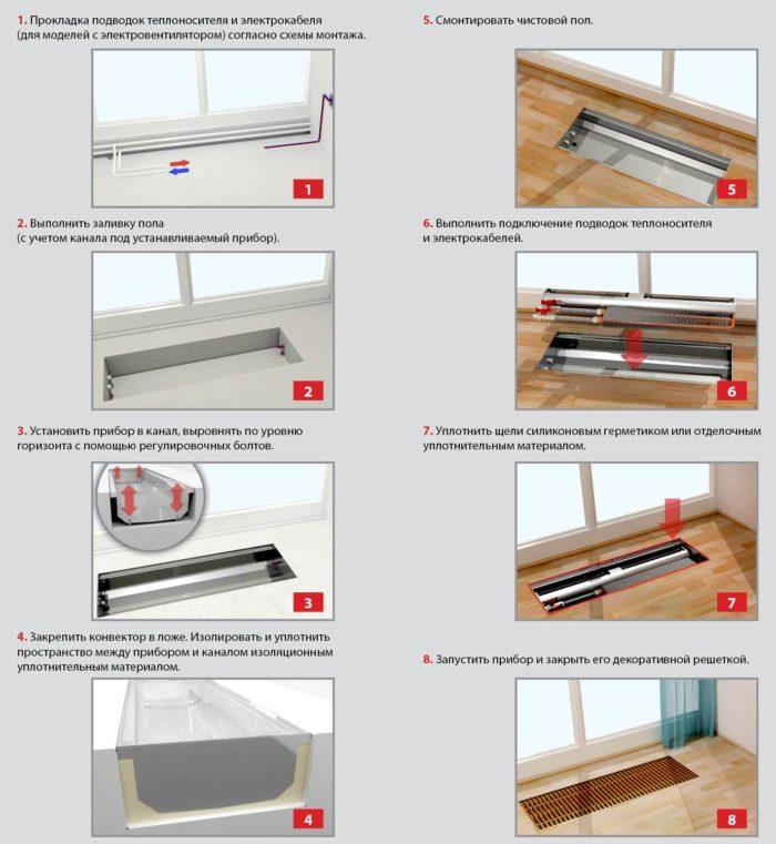 Батареи в полу: пошаговая инструкция